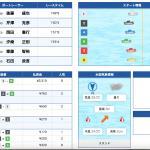 9月13日買い目は多摩川3Rの結果