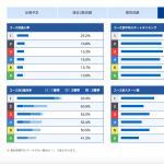 太田和美選手の成績