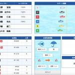9月14日浜名湖6Rの結果